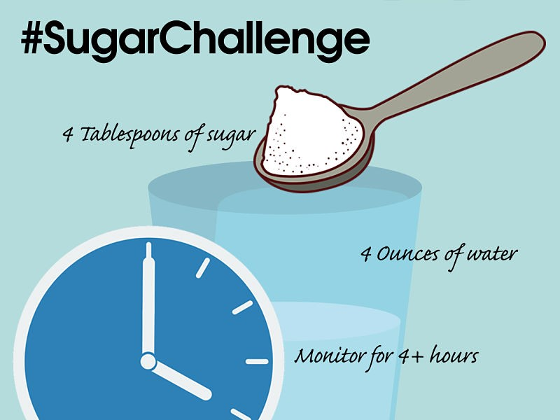 4-4-4 Sugar Challenge:  A Simple At-Home Test for Sucrose Intolerance