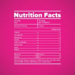 Understanding the Different Types of Sugar on Food Labels