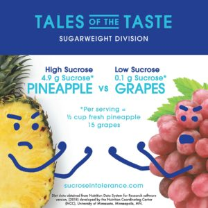 Pineapple vs Grapes