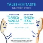 Nonfat Vanilla Yogurt vs. Nonfat Plain Yogurt