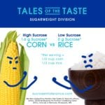 Infographic - Corn vs Rice
