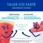 Watermelon vs Raspberries