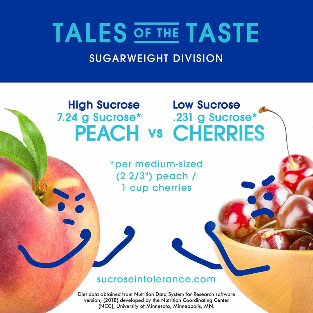 Infographic - Peach vs Cherries