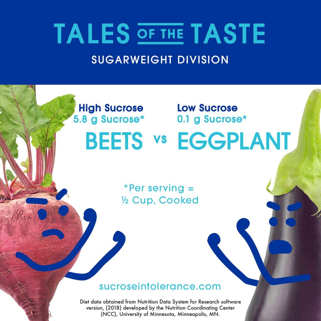 Infographic - Beets vs Eggplant