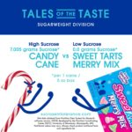 Candy Cane vs. Sweet Tarts