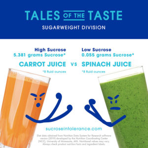 infographic Carrot Juice vs Spinach Juice