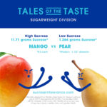 Infographic - Mango vs Pear