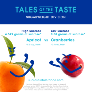 Infographic Apricot vs Cranberries