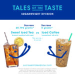 Sweet Iced Tea vs. Iced Coffee