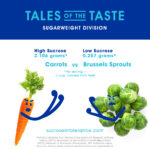 Carrots vs. Brussels Sprouts